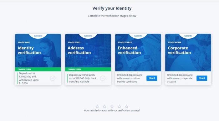 verificarea identitatii cex io