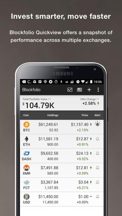 Top 10 aplicații Bitcoin pentru Android - Android fericit